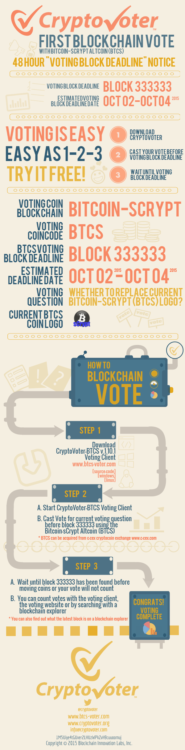 First Bitcoin-sCrypt Blockchain Vote – 48 Hour Voting Block Deadline Notice
