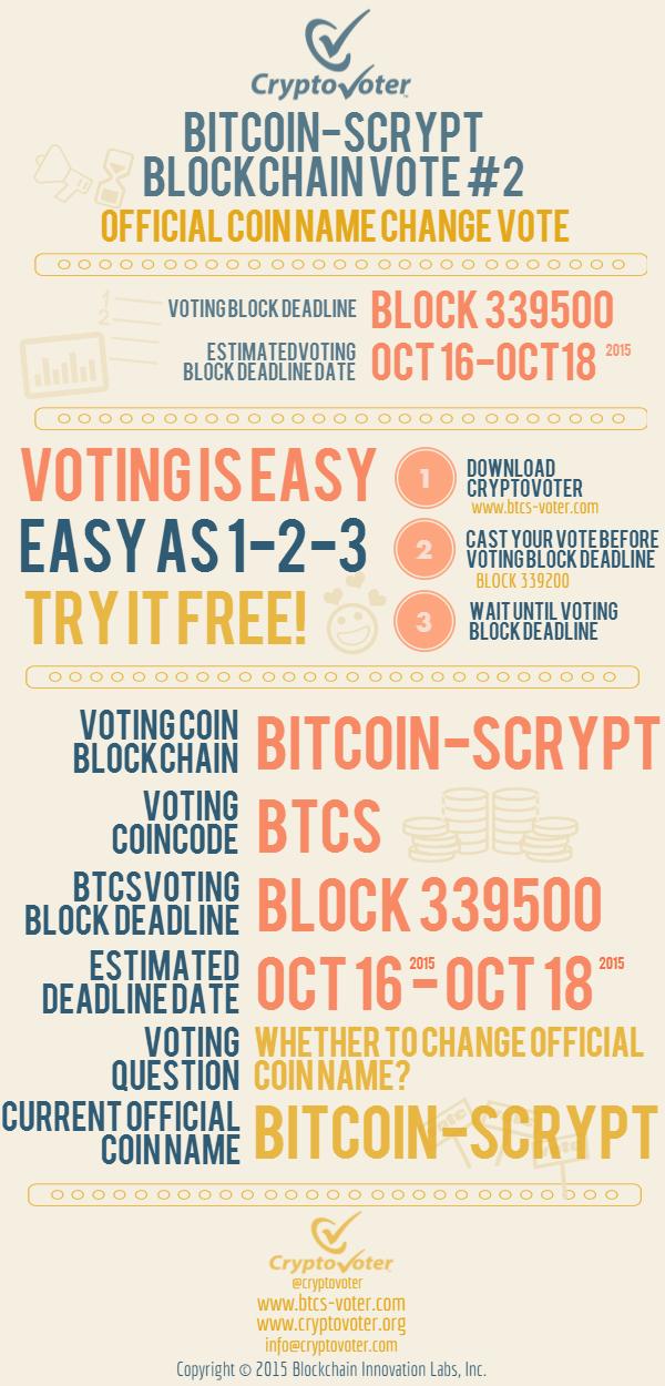 BTCS Vote 2 Announce