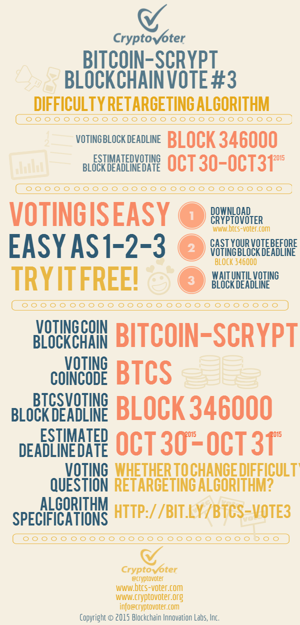 Blockchain Vote #3 – Voting Block Announcement